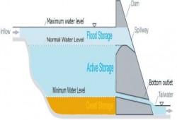 د. محمد حافظ: ارتفاع تخزين المياه ببحيرة ناصر يعرض السد العالي لهزات أرضية